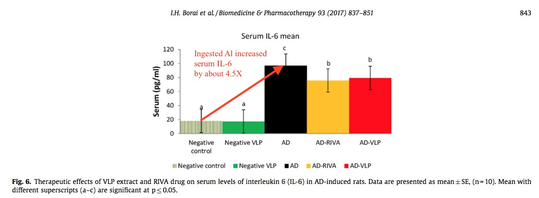 Dangers of Aluminum in Vaccines vaccinepapers org